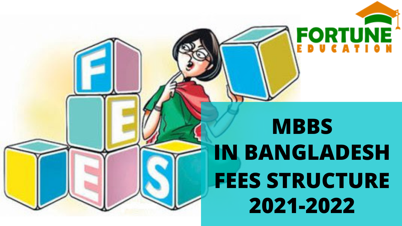 MBBS in Bangladesh Fees Structure 2021-22
